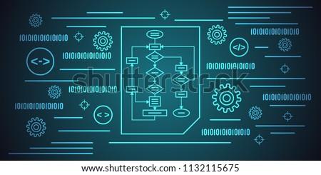 Algorithm processing, program coding, application development thin line art style vector concept illustration