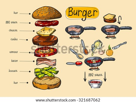 American Burger Cooking Recipe Step By Instructions Ingredients