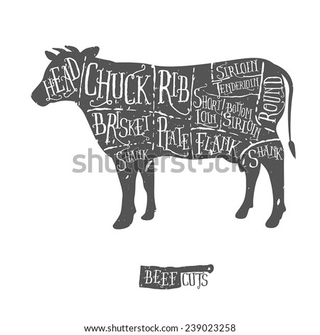 American cuts of beef, vintage typographic hand-drawn butcher cuts scheme