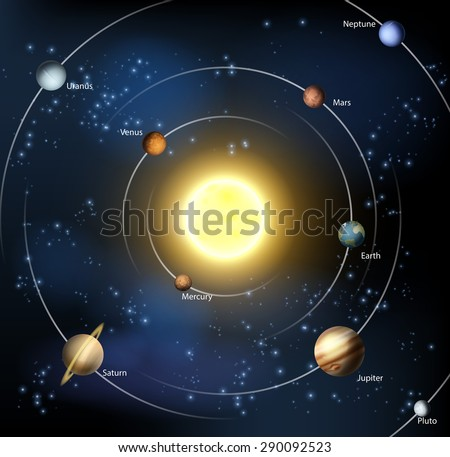 An Illustration Of Our Solar System With All The Official ...