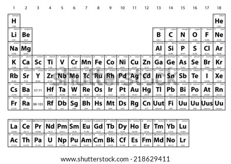 an illustration of the periodic table of the elements - Periodic Table Of Elements Vector Free
