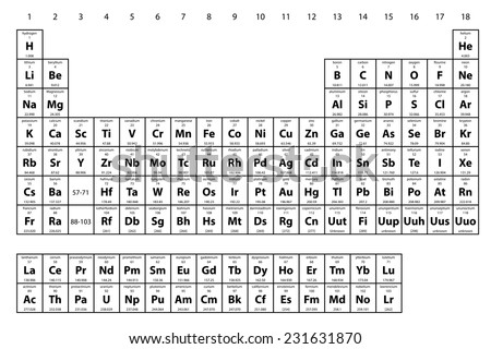 an illustration of the periodic table of the elements - Periodic Table Of Elements Vector
