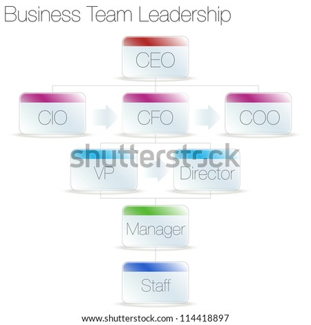 An image of a business team leadership chart.