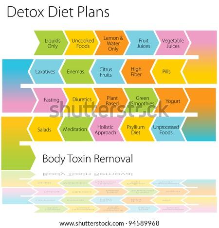 dieta para bajar de peso en un mes 10 kilos