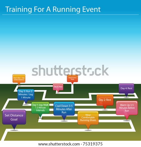 An image of a training for a running event chart.
