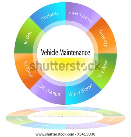 An image of a vehicle maintenance chart. - stock vector
