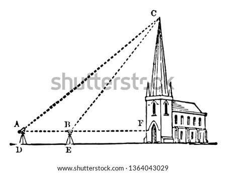 An image showing a triangle with the church. triangle used to determine the height of the steeple of the church, the hypotenuse and the distance from the tower from the object one two, vintage