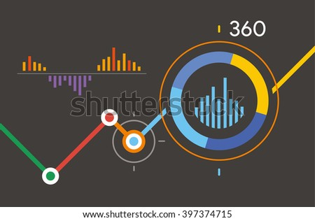 analytics 360 dashboard