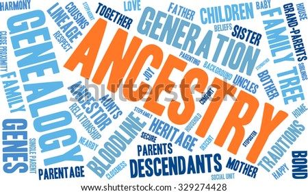 ancestry word cloud on a white