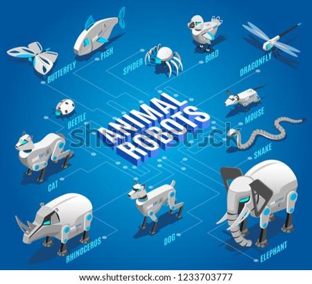 animal robots isometric
