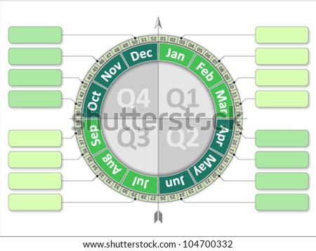 Annual action planning and business planning cycle template. Vector elements are placed in separate layers for easy modification and editing.