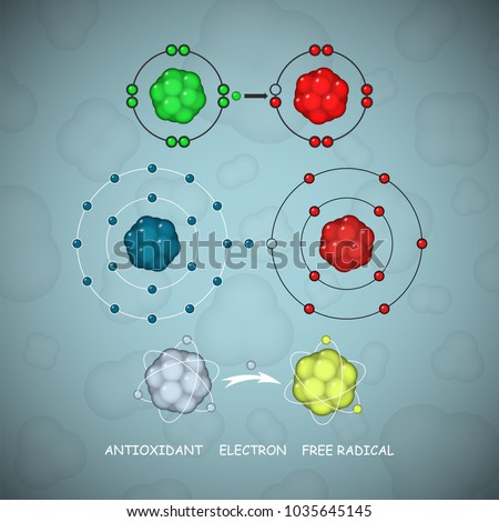 Antioxidant and free radical molecules or atoms vector set an illustration of a way how antioxidant works by donating an electron to match unpaired one of the free radical and form stable molecule