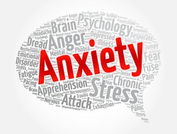 Anxiety message bubble word cloud collage, health concept background