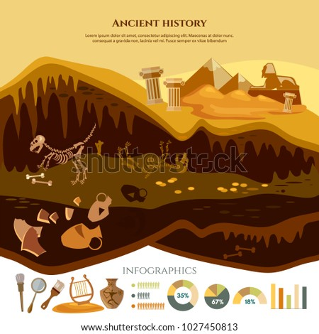 archeology and paleontology
