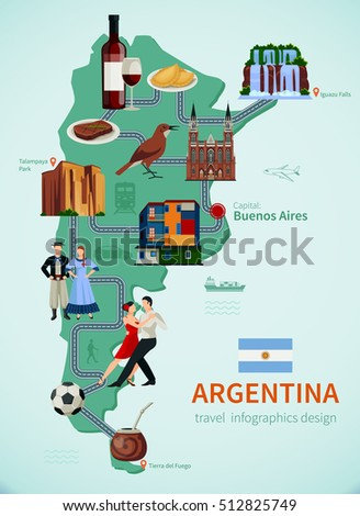 argentina tourists attraction