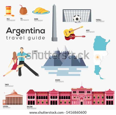 Argentina travel guide template. Set of argentinian landmarks, food flat icons, pictograms on white. Sightseeing attractions and cultural symbol vector elements for tourist infographic, web.