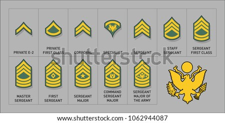 Army Sergeant Rank