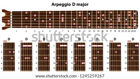 Arpeggios in D major. Set of vector guitar chords. Tab. Tablature Figured figure. Guitar lesson
