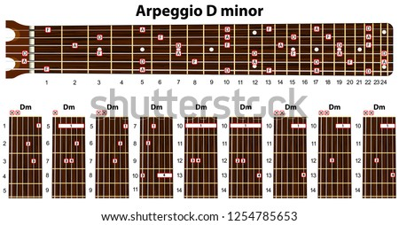 Arpeggios in D minor. Set of vector guitar chords. Tab. Tablature Figured figure. Guitar lesson