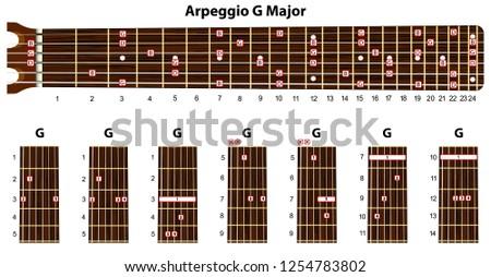 Arpeggios in G major. Set of vector guitar chords. Tab. Tablature Figured figure. Guitar lesson