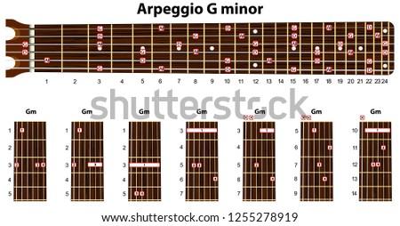 Arpeggios in G minor. Set of vector guitar chords. Tab. Tablature Figured figure. Guitar lesson