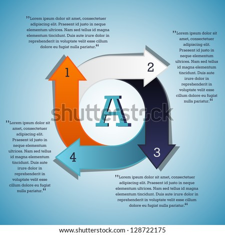 arrow options in the circle - blue, white, orange, one, two, three, four