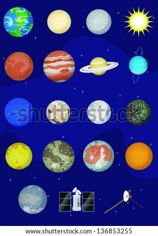Assorted Planets and Satellites in the Solar System