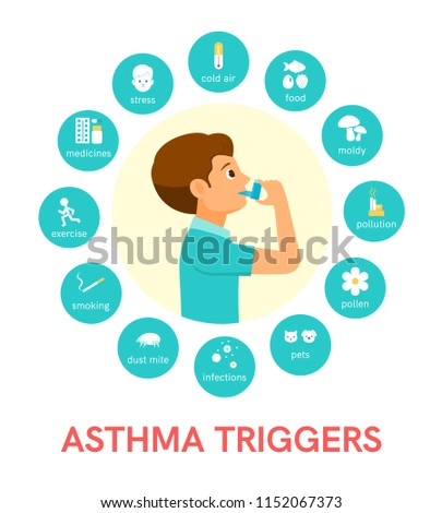 asthma triggers flat icons man