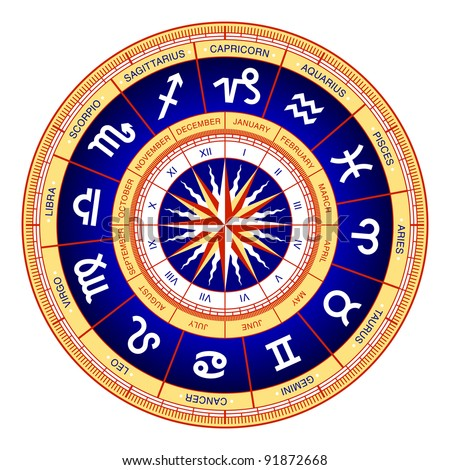 Astrological wheel. Vector.