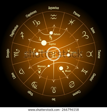 Astrological Zodiac And Planet Signs. Planetary Influence ...