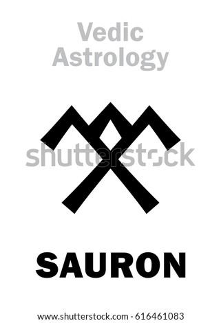 astrology alphabet  sauron