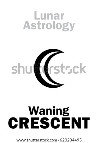 astrology alphabet  waning
