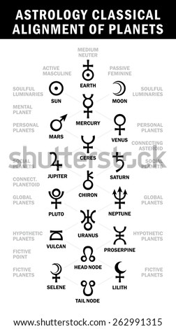astrology classical alignment