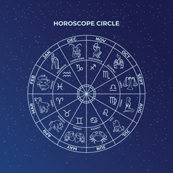 Astrology horoscope circle with zodiac signs vector background. Form symbol horoscope calendar, collection zodiacal animals illustration