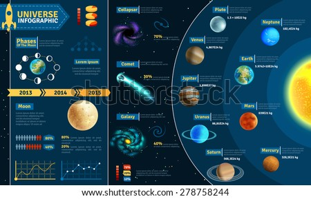 Stock Photo Astronomical scientific space research universe infographic charts composition poster with solar system celestial bodies abstract vector illustration