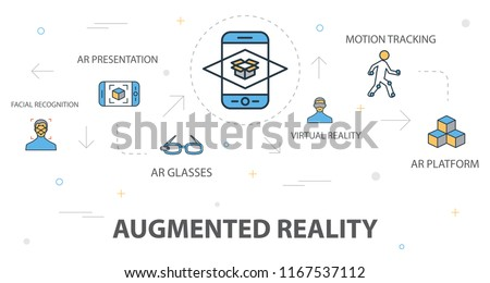 Augmented reality trendy banner concept template with simple line icons. Contains such icons as Facial Recognition, AR presentation, AR glasses, Virtual Reality and more