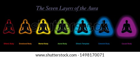 Aura layers of a meditating sitting man. Etheric, emotional, mental, astral, celestial and causal body an template. Seven different rainbow colored auras. Vector on black background.