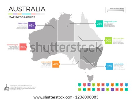Australia map infographics with editable separated layers, zones, elements and district area in vector
