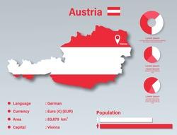Austria Infographic Vector Illustration, Austria Statistical Data Element, Austria Information Board With Flag Map, Austria Map Flag Flat Design