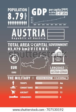 austria infographics