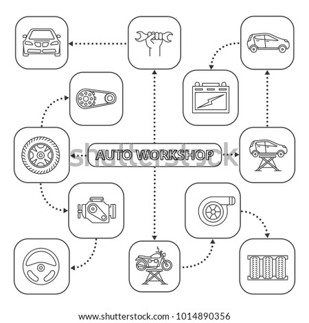 Auto workshop mind map with linear icons. Car service concept scheme. Auto rudder, tire, motorbike and automobile jack, engine, sprocket wheel, battery, turbocharger. Isolated vector illustration