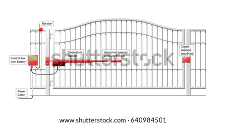 Automatic Gate System - Automatic Gate Opener Schematic Diagram Stockfoto ©