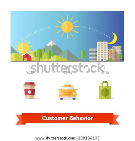 average customer day behavior