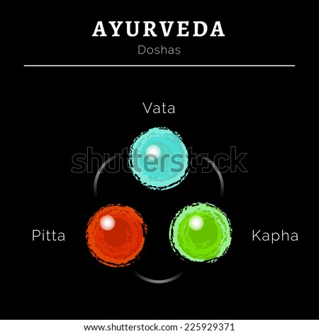 Ayurveda vector illustration. Ayurveda doshas. Vata, pitta, kapha doshas in blue, red and green colors. Ayurvedic body types. Ayurvedic infographic. Healthy lifestyle. Harmony with nature.