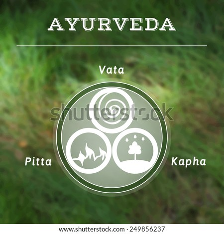 Ayurveda vector illustration. Ayurveda doshas. Vata, pitta, kapha doshas in white and green colors. Ayurvedic body types. Infographic. Healthy lifestyle. Harmony with nature. Blurred photo background.