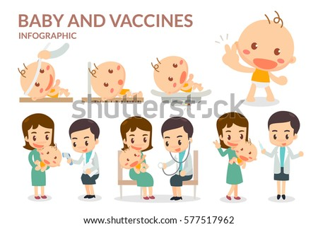 Baby and Vaccines. Vaccination. Flat design. Vector.