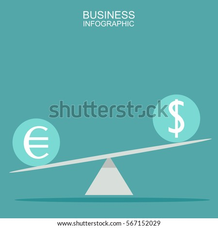 Balance with the currency symbol dollar and euro with growth and recession graphs on background.