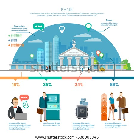 Bank infographic, bank building with city skylines, customers and staff people in bank interior