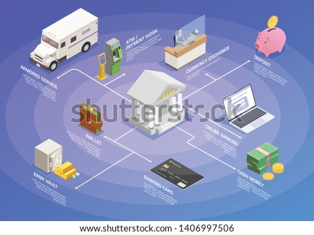 Banking financial isometric composition with isolated conceptual icons of bank-related items and editable text captions vector illustration