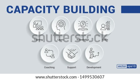 Banner capacity building vector illustration concept. training, learning, knowledge, skills, coaching, support and development icons